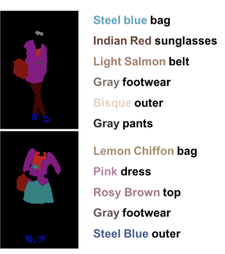 ModaNet: A Large-scale Street Fashion Dataset with Polygon