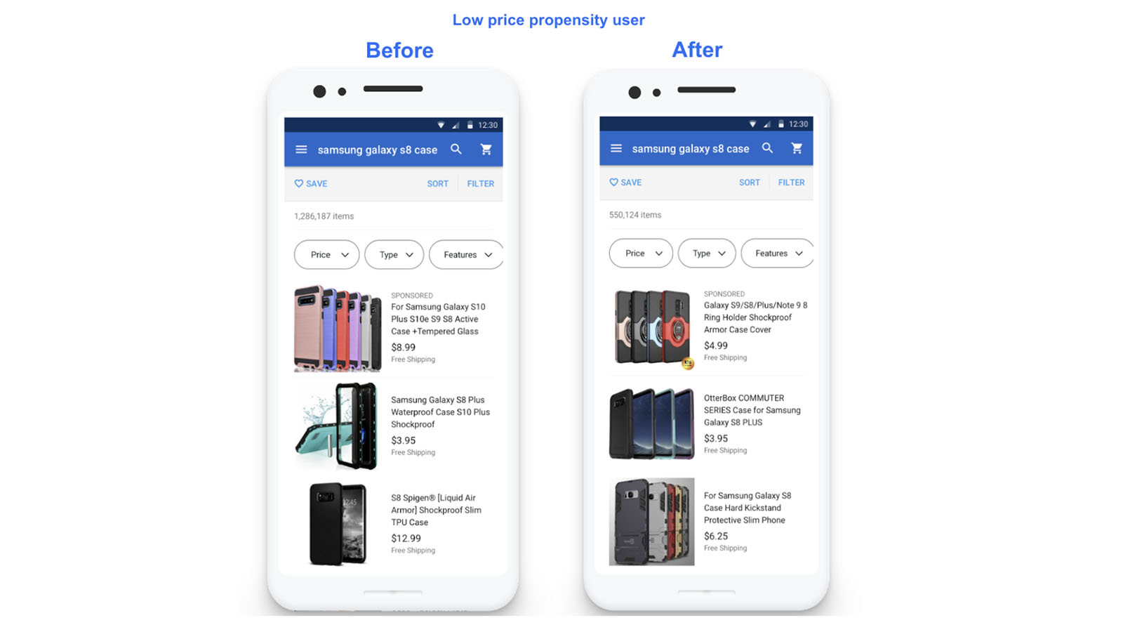 Ebay Makes Search More Efficient Through Personalization